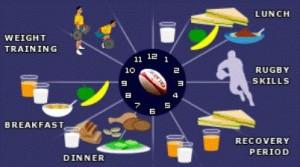rugbyfood